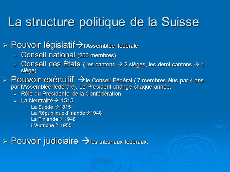 La structure politique de la Suisse
