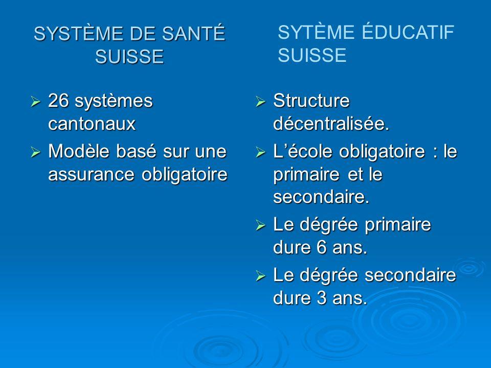 SYSTÈME DE SANTÉ SUISSE