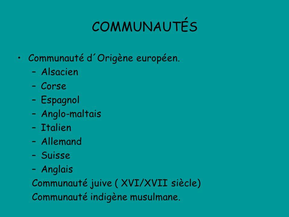 COMMUNAUTÉS Communauté d´Origène européen. Alsacien Corse Espagnol