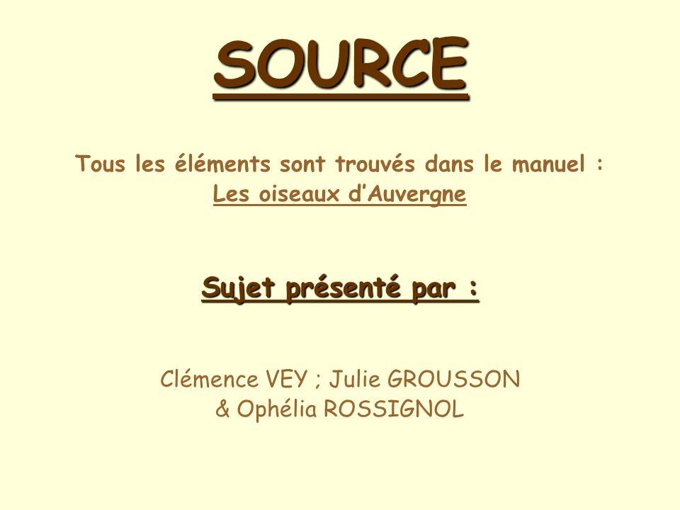 Tous les éléments sont trouvés dans le manuel : Les oiseaux d'Auvergne