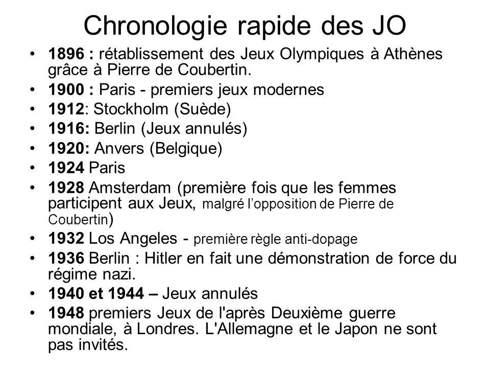 Chronologie rapide des JO