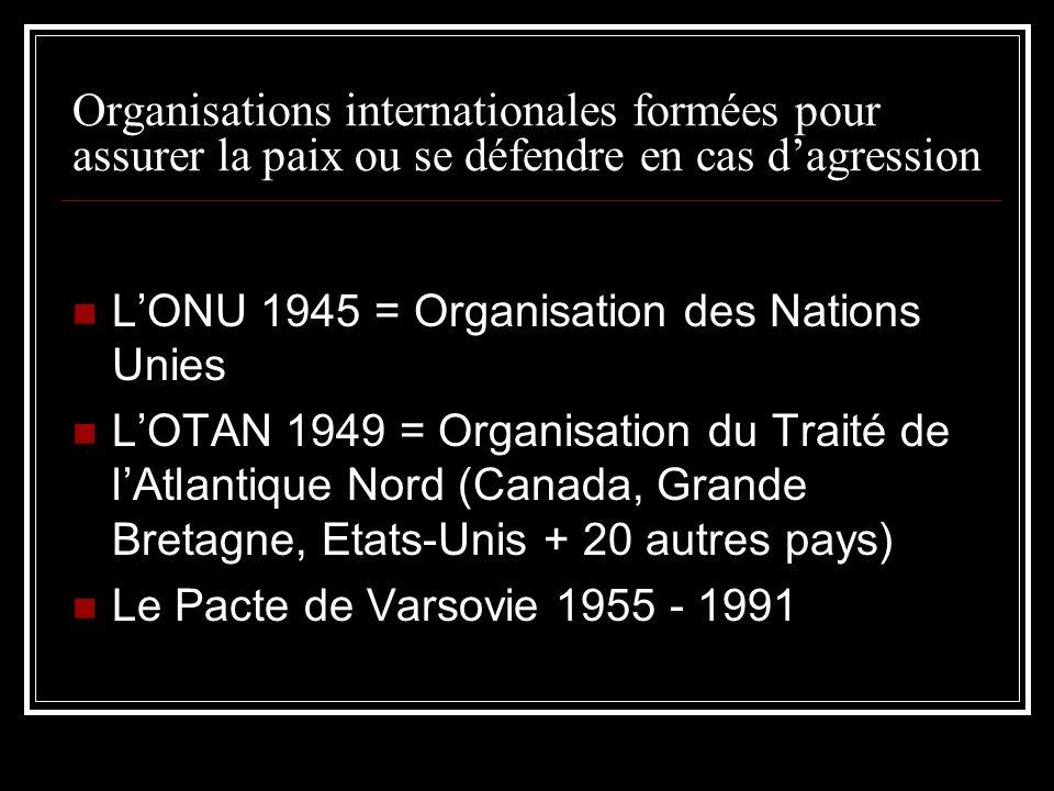 Organisations internationales formées pour assurer la paix ou se défendre en cas d'agression