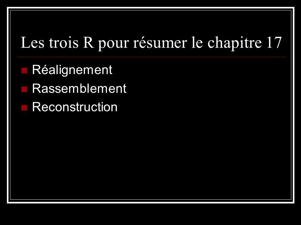 Les trois R pour résumer le chapitre 17