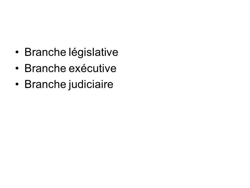 Branche législative Branche exécutive Branche judiciaire