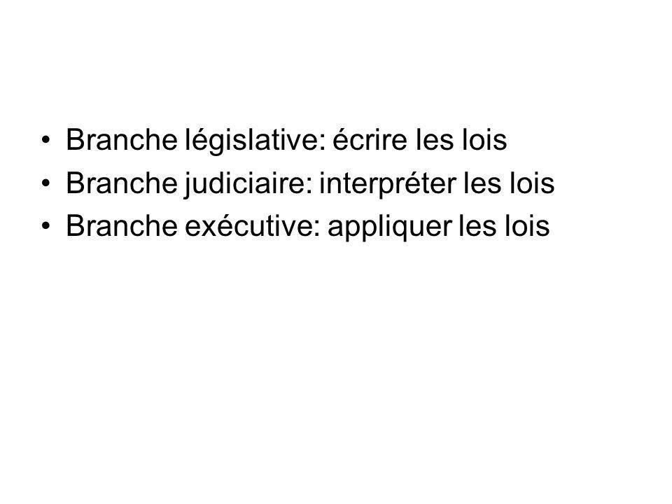 Branche législative: écrire les lois