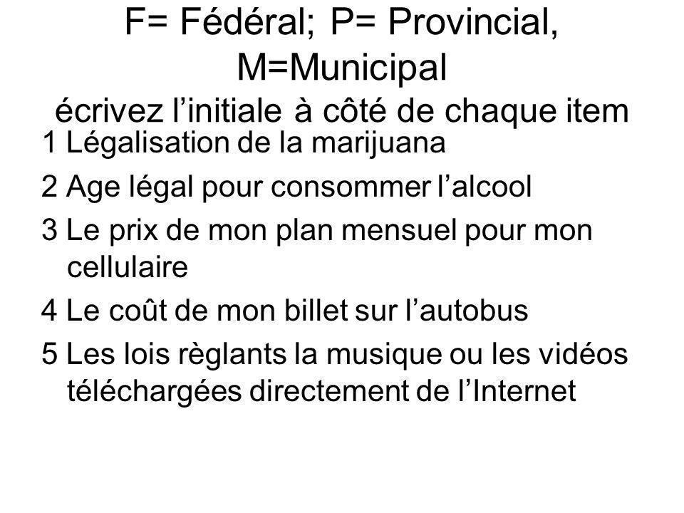 F= Fédéral; P= Provincial, M=Municipal écrivez l'initiale à côté de chaque item