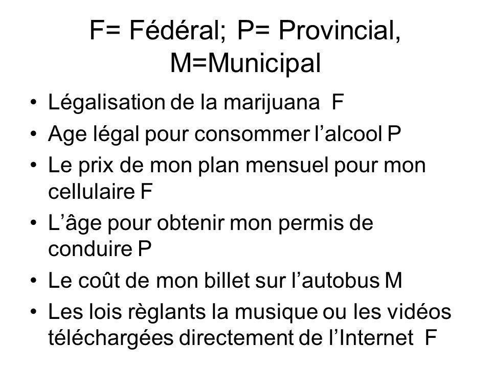 F= Fédéral; P= Provincial, M=Municipal