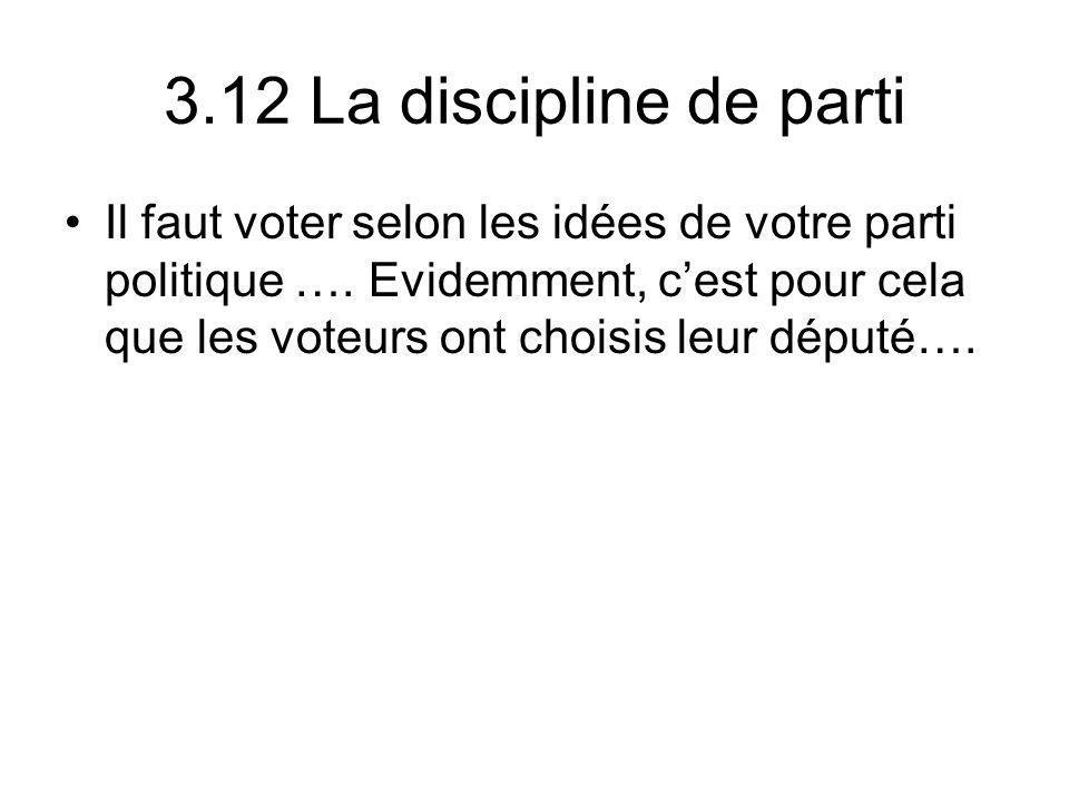 3.12 La discipline de parti