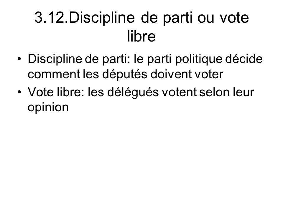 3.12.Discipline de parti ou vote libre