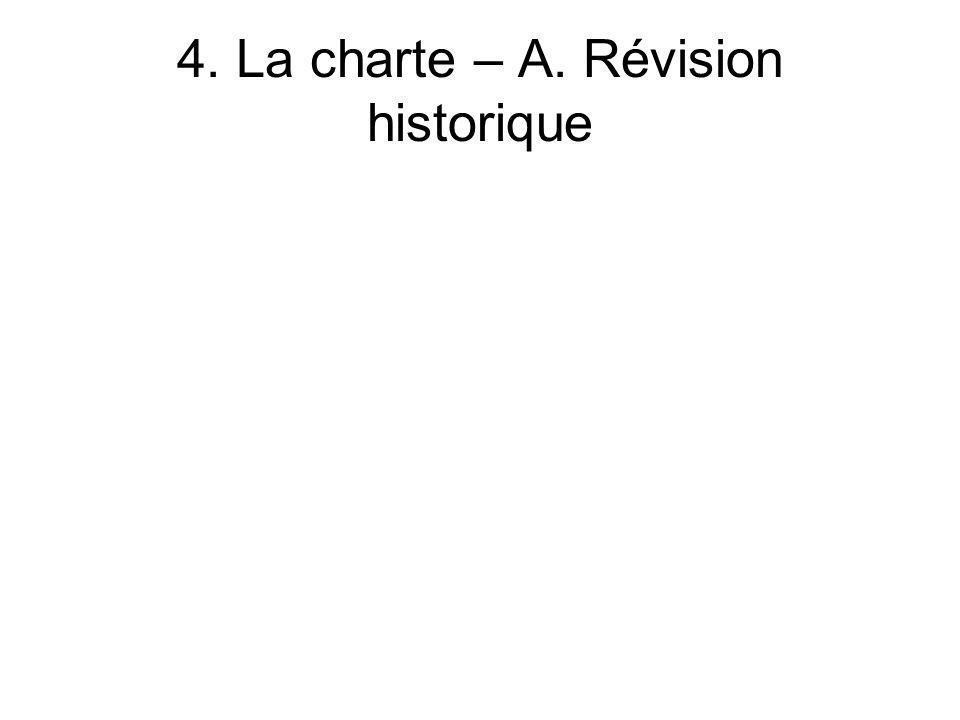 4. La charte – A. Révision historique