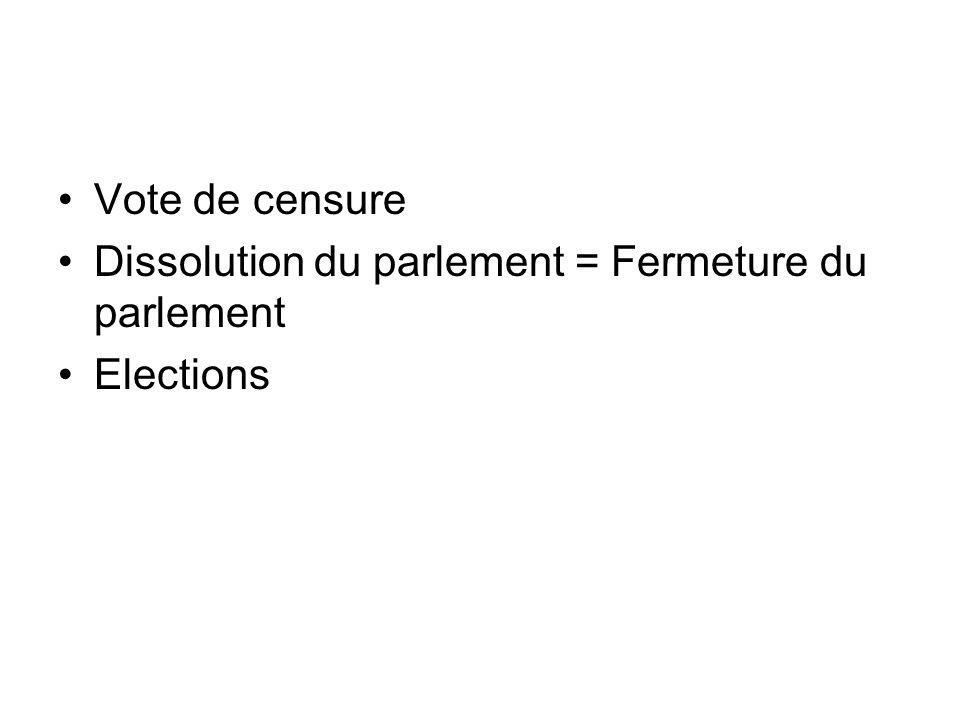 Vote de censure Dissolution du parlement = Fermeture du parlement Elections