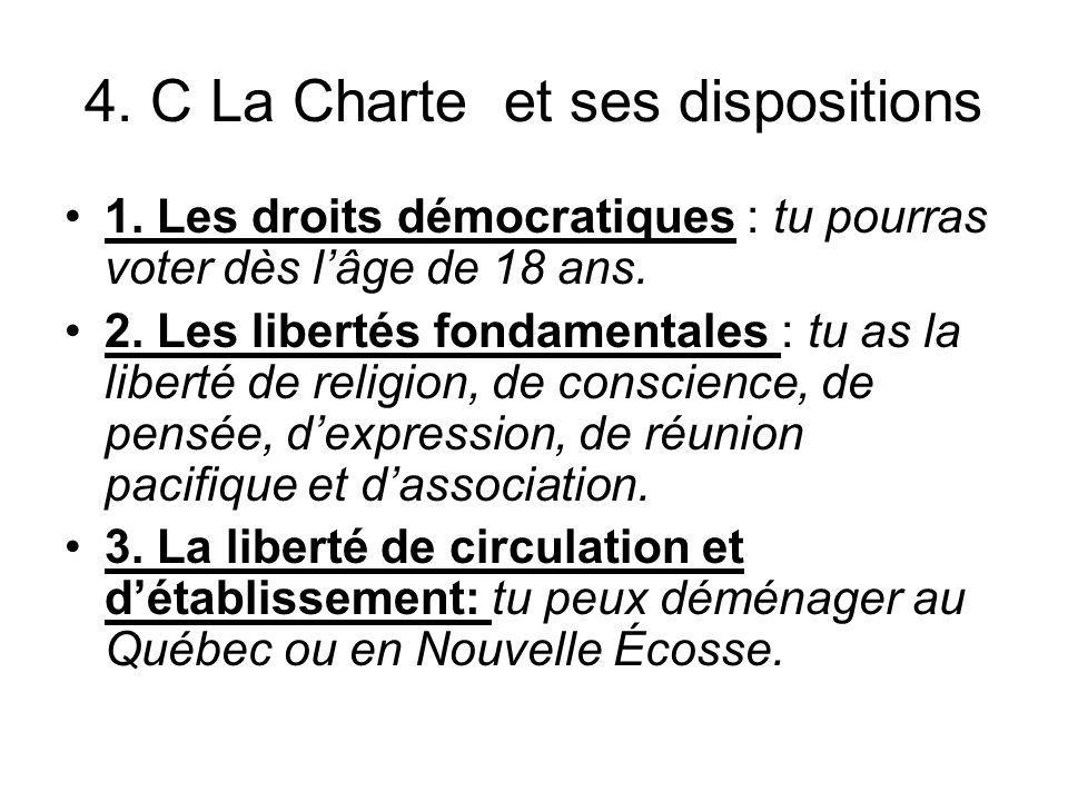 4. C La Charte et ses dispositions