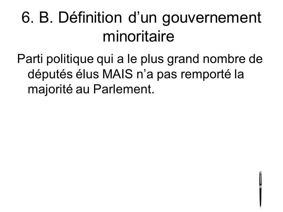 6. B. Définition d'un gouvernement minoritaire