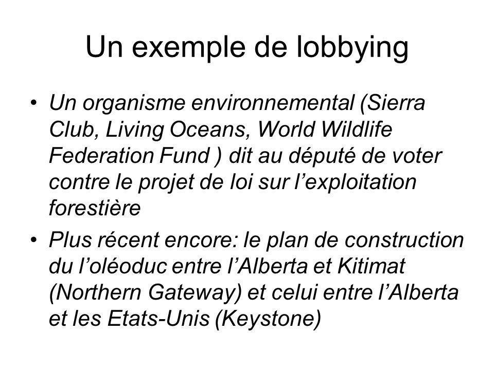Un exemple de lobbying