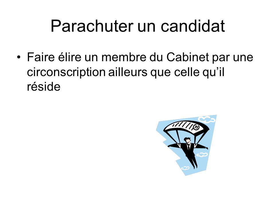 Parachuter un candidat