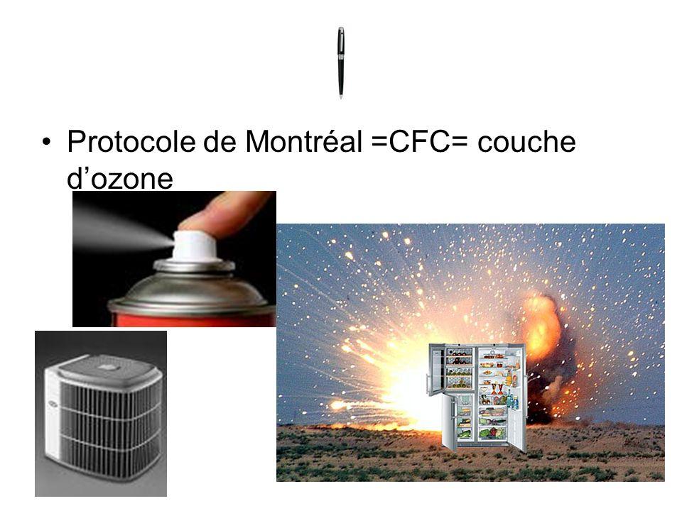 Protocole de Montréal =CFC= couche d'ozone