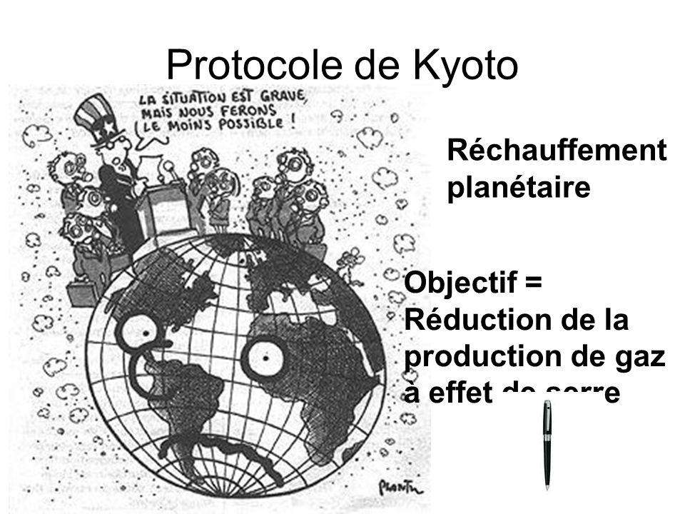 Protocole de Kyoto Réchauffement planétaire Objectif = Réduction de la