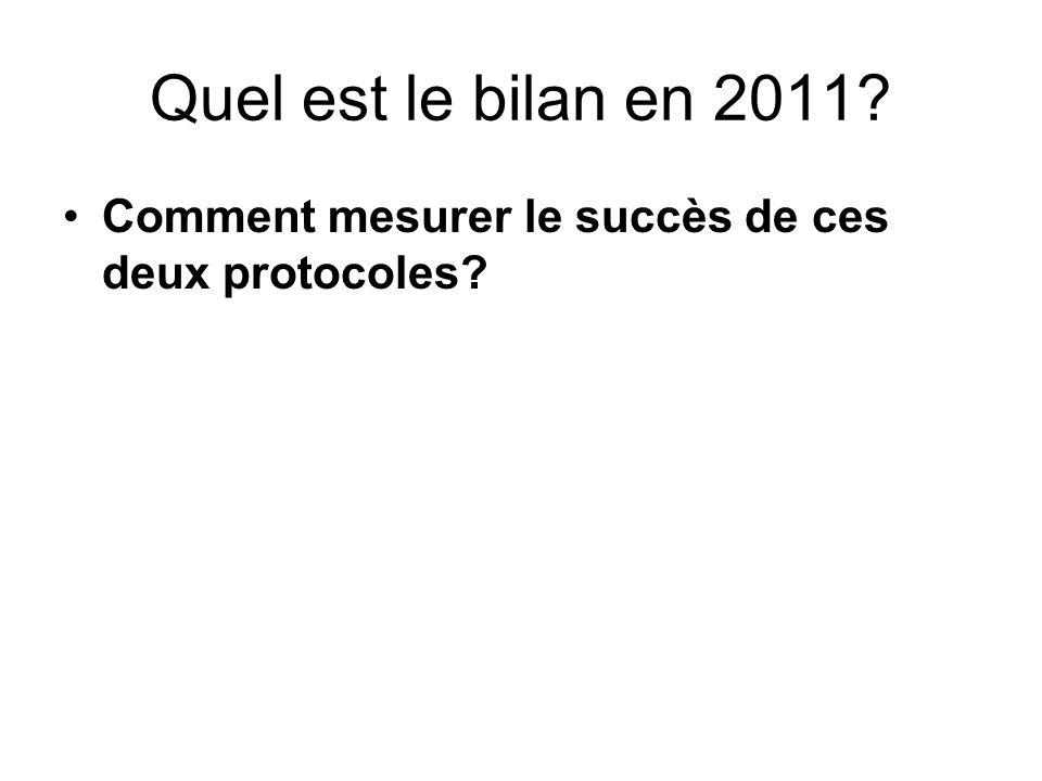 Quel est le bilan en 2011 Comment mesurer le succès de ces deux protocoles