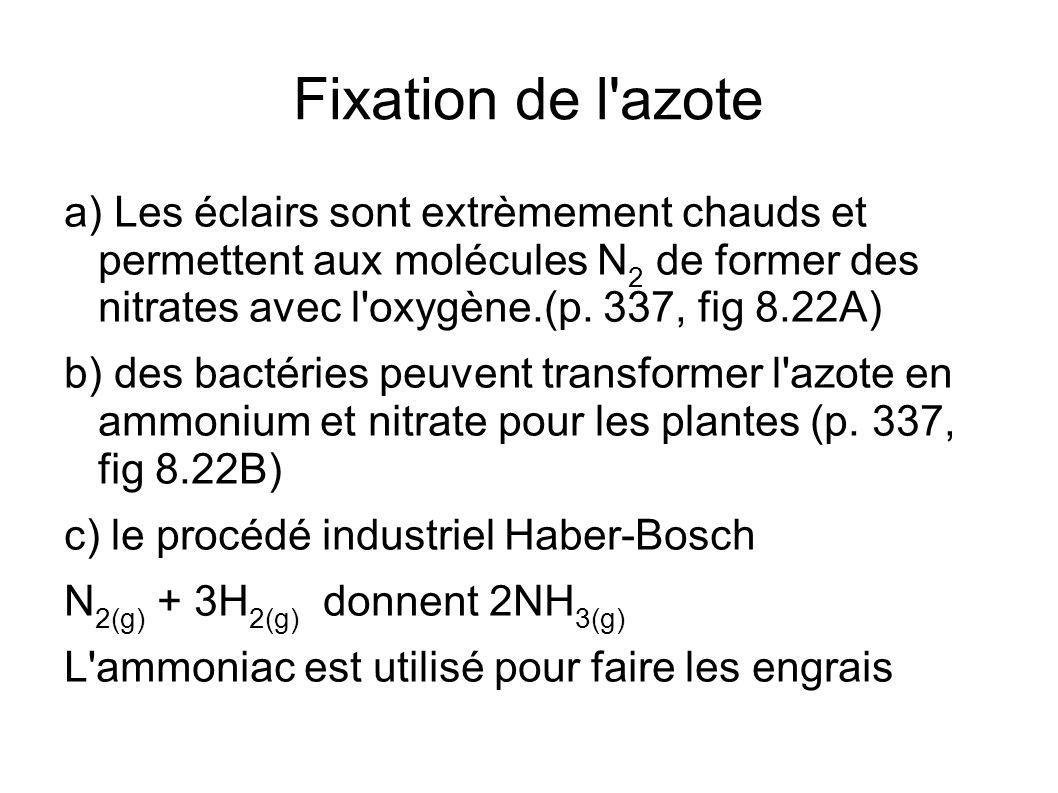 Fixation de l azotea) Les éclairs sont extrèmement chauds et permettent aux molécules N2 de former des nitrates avec l oxygène.(p. 337, fig 8.22A)