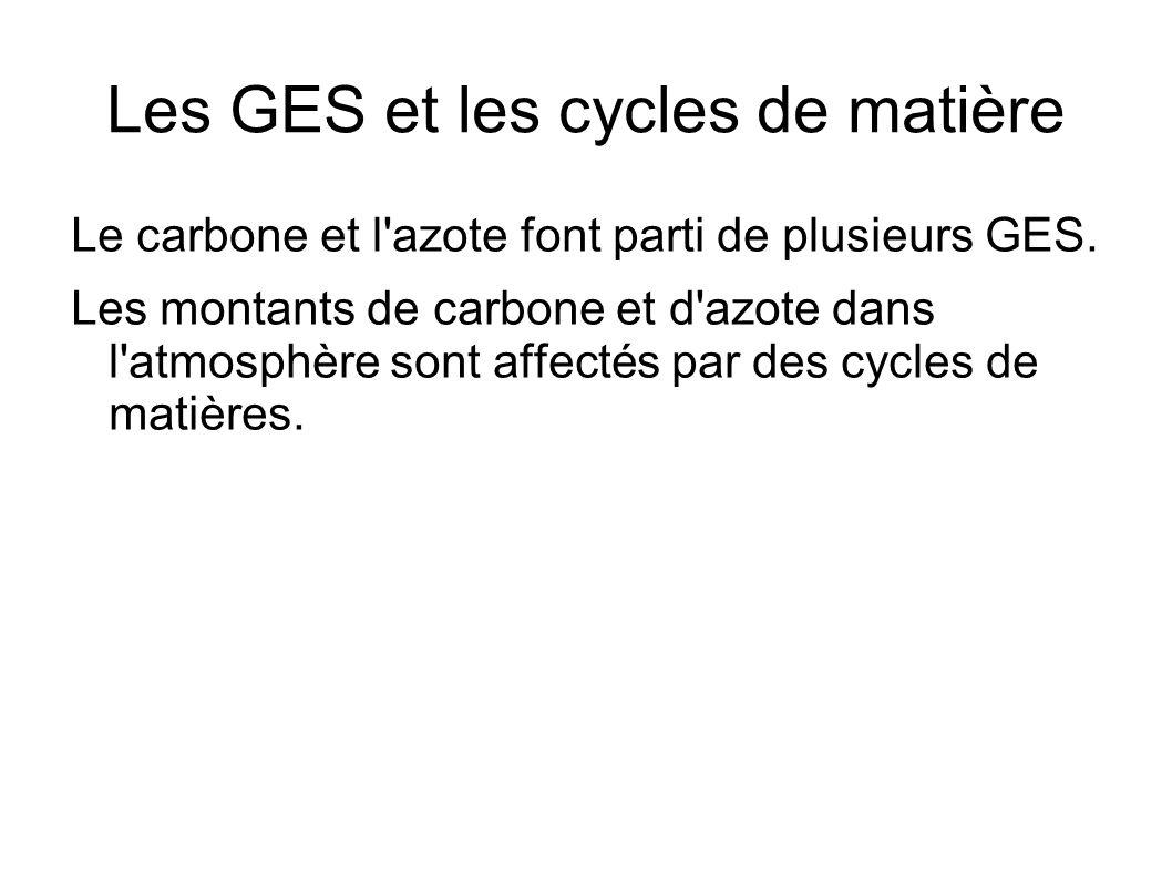 Les GES et les cycles de matière