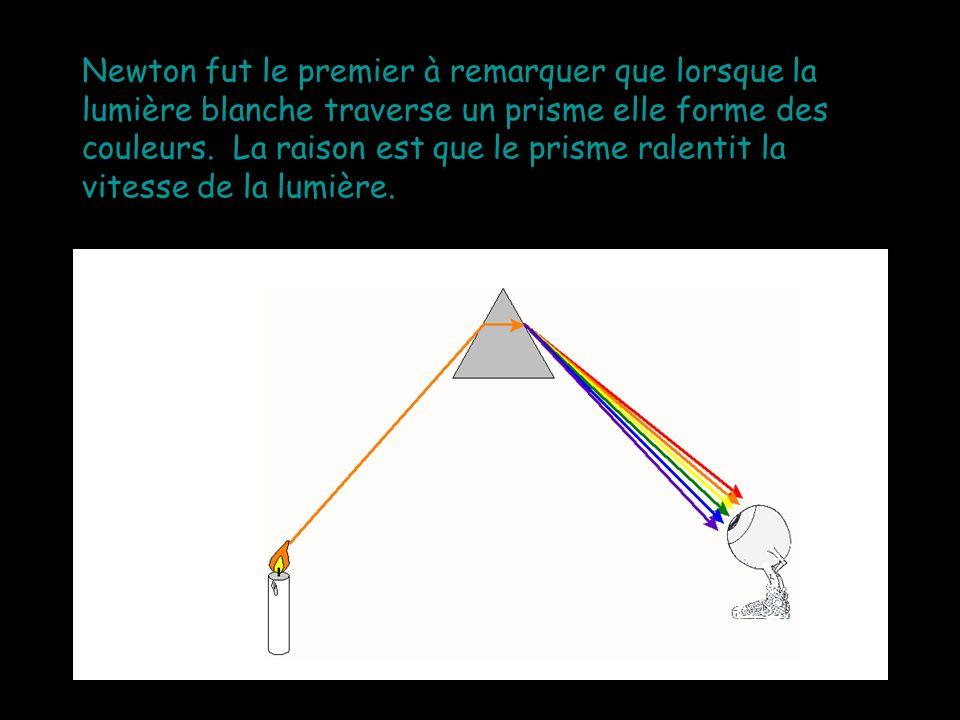 Newton fut le premier à remarquer que lorsque la lumière blanche traverse un prisme elle forme des couleurs. La raison est que le prisme ralentit la vitesse de la lumière.
