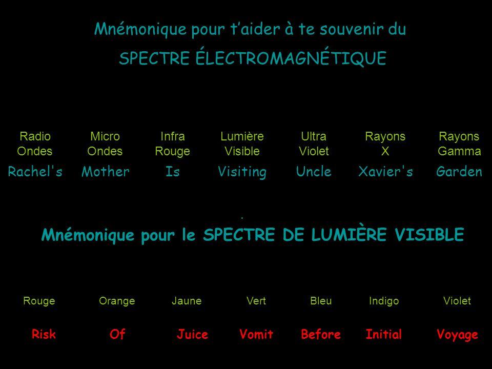 Mnémonique pour le SPECTRE DE LUMIÈRE VISIBLE
