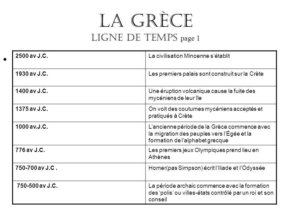 La Grèce Ligne de temps page 1