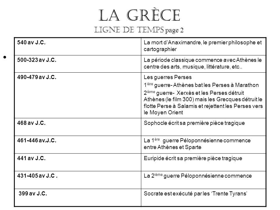 La Grèce Ligne de temps page 2