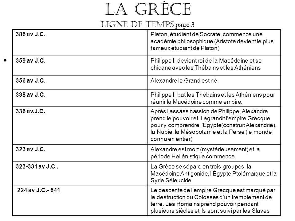 La Grèce Ligne de temps page 3