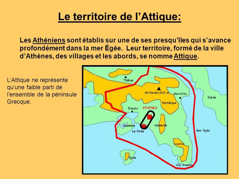 Le territoire de l'Attique: