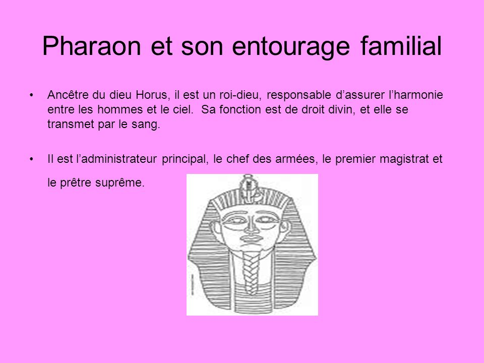 Pharaon et son entourage familial