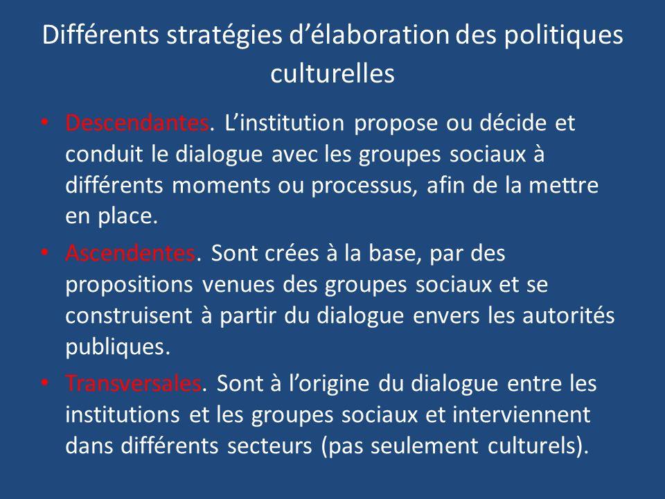 Différents stratégies d'élaboration des politiques culturelles
