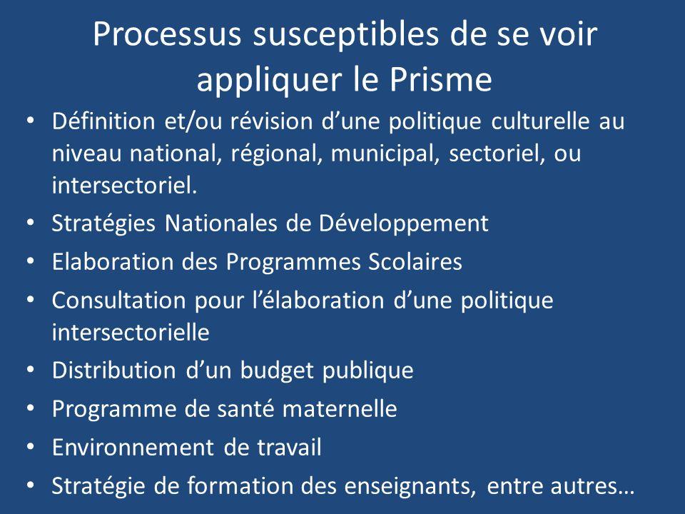 Processus susceptibles de se voir appliquer le Prisme