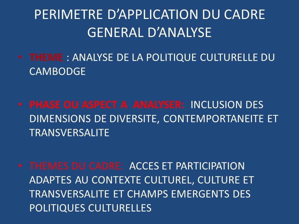 PERIMETRE D'APPLICATION DU CADRE GENERAL D'ANALYSE
