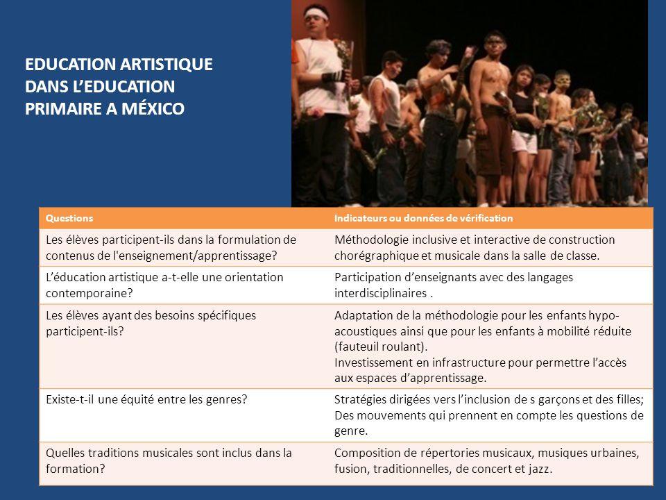 EDUCATION ARTISTIQUE DANS L'EDUCATION PRIMAIRE A MÉXICO