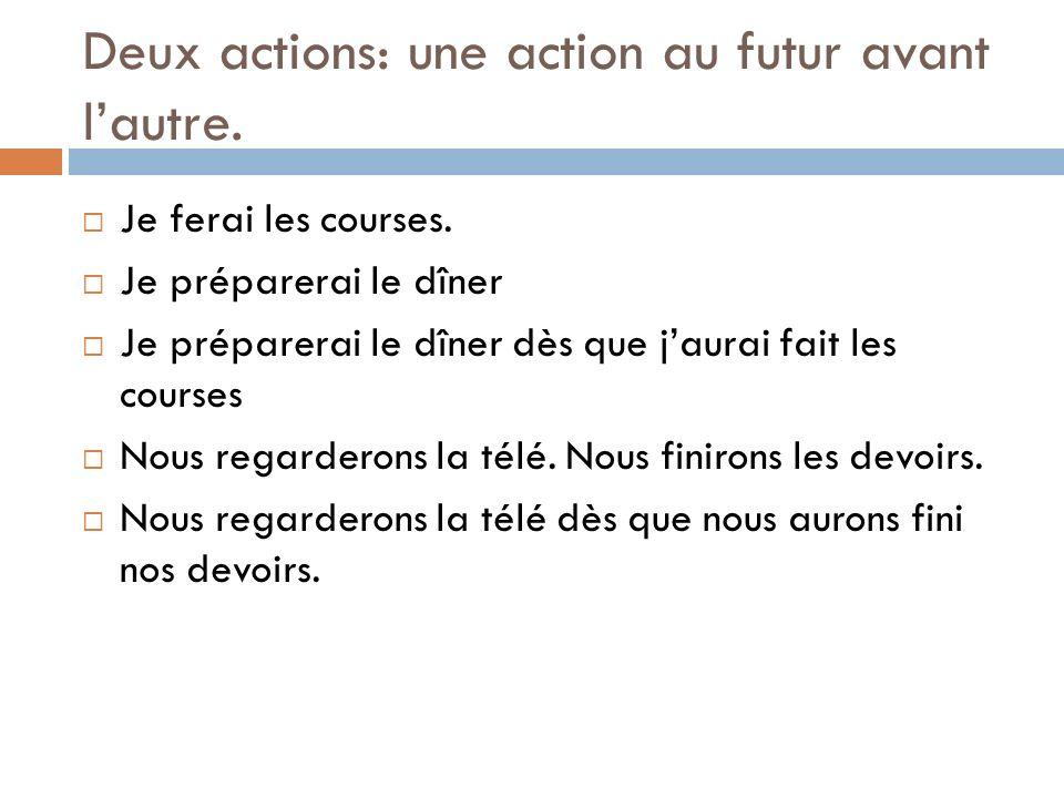 Deux actions: une action au futur avant l'autre.