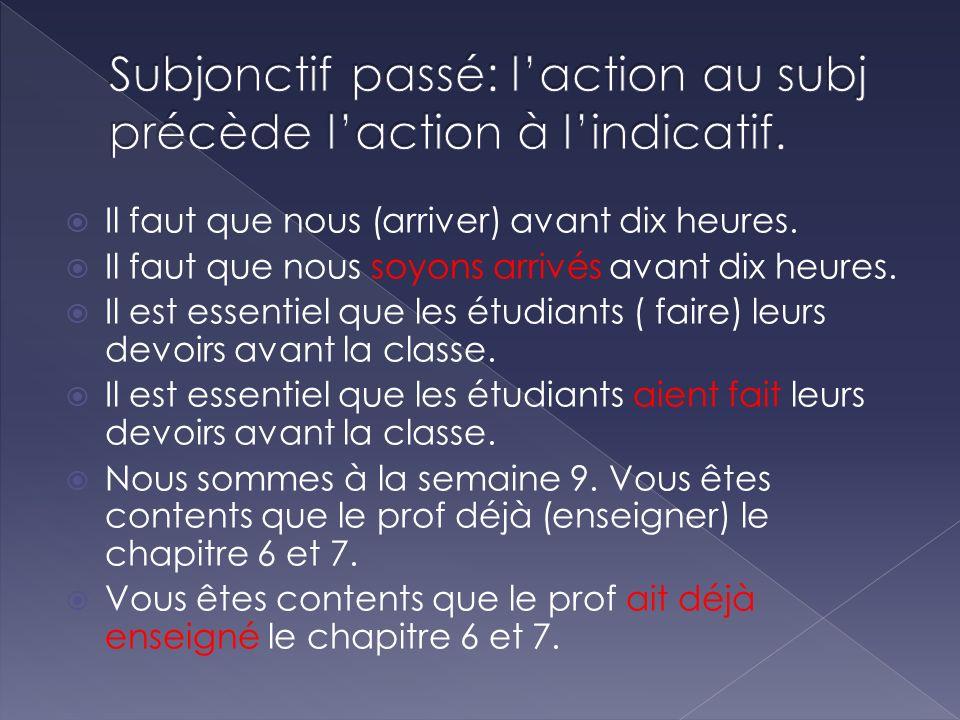 Subjonctif passé: l'action au subj précède l'action à l'indicatif.