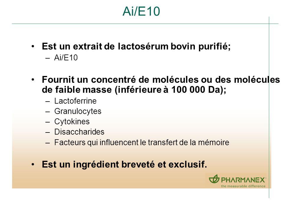 Ai/E10 Est un extrait de lactosérum bovin purifié;