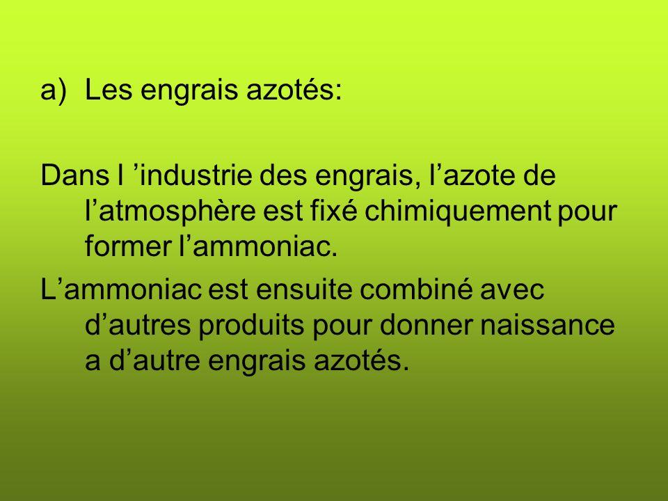 Les engrais azotés: Dans l 'industrie des engrais, l'azote de l'atmosphère est fixé chimiquement pour former l'ammoniac.