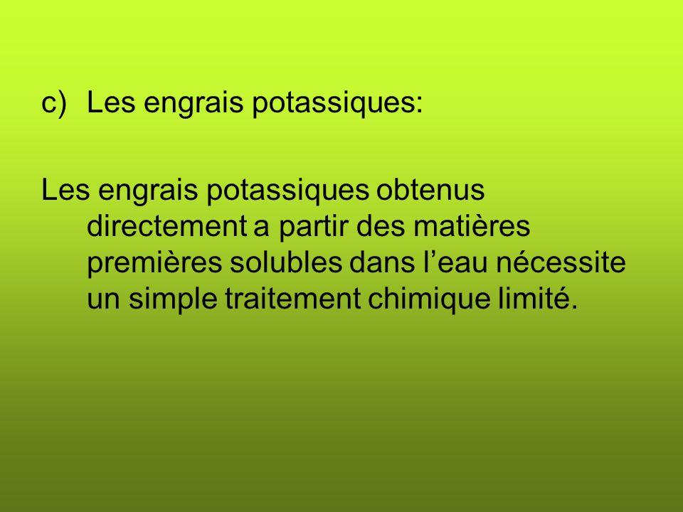 Les engrais potassiques: