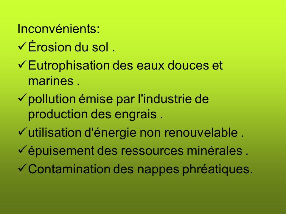 Inconvénients: Érosion du sol . Eutrophisation des eaux douces et marines . pollution émise par l industrie de production des engrais .
