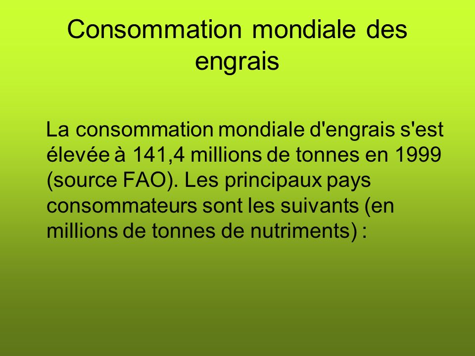 Consommation mondiale des engrais