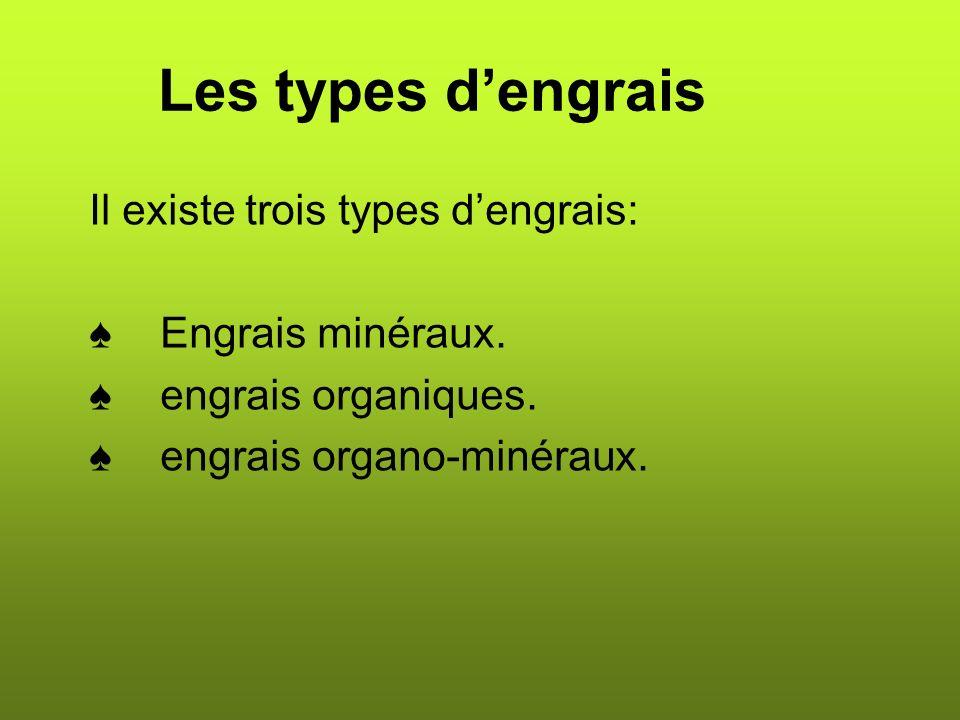Les types d'engrais Il existe trois types d'engrais: Engrais minéraux.