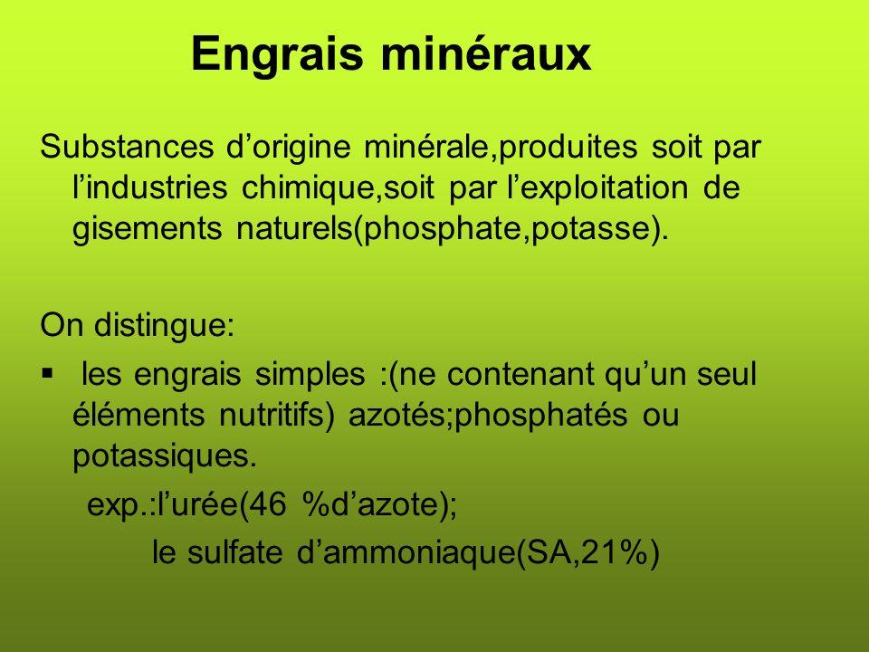 Engrais minéraux