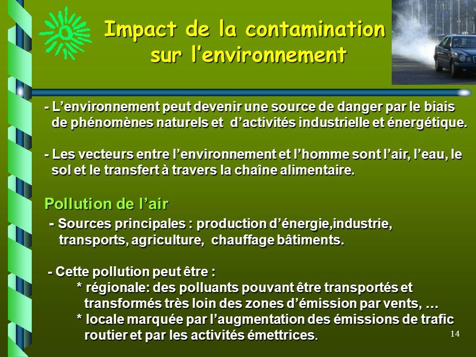 Impact de la contamination