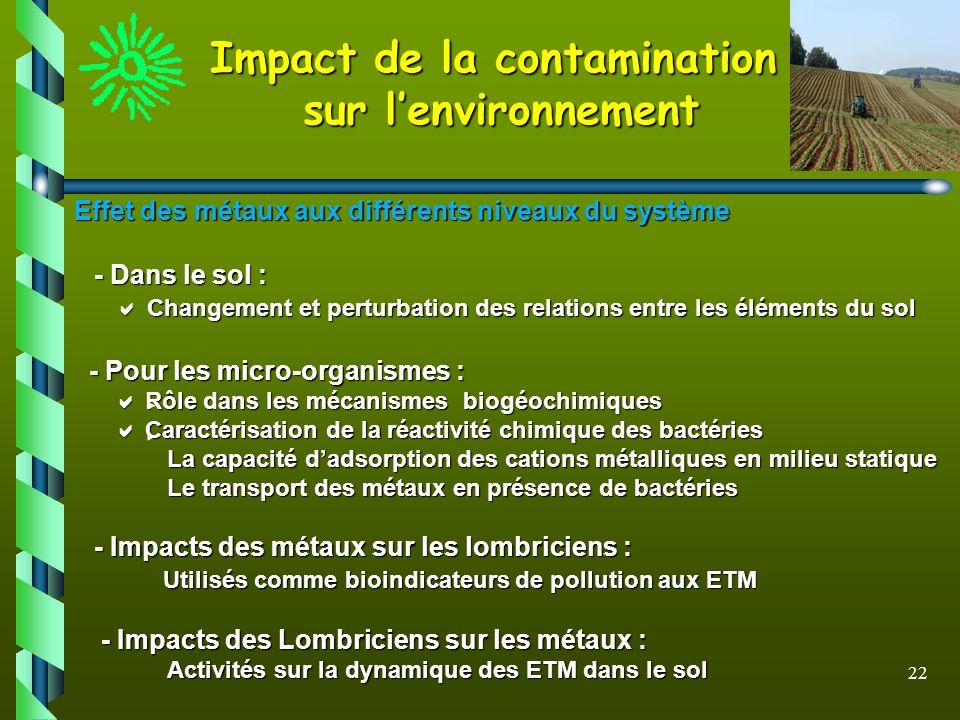 Impact de la contamination sur l'environnement