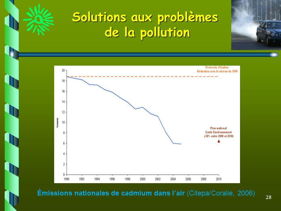 Solutions aux problèmes