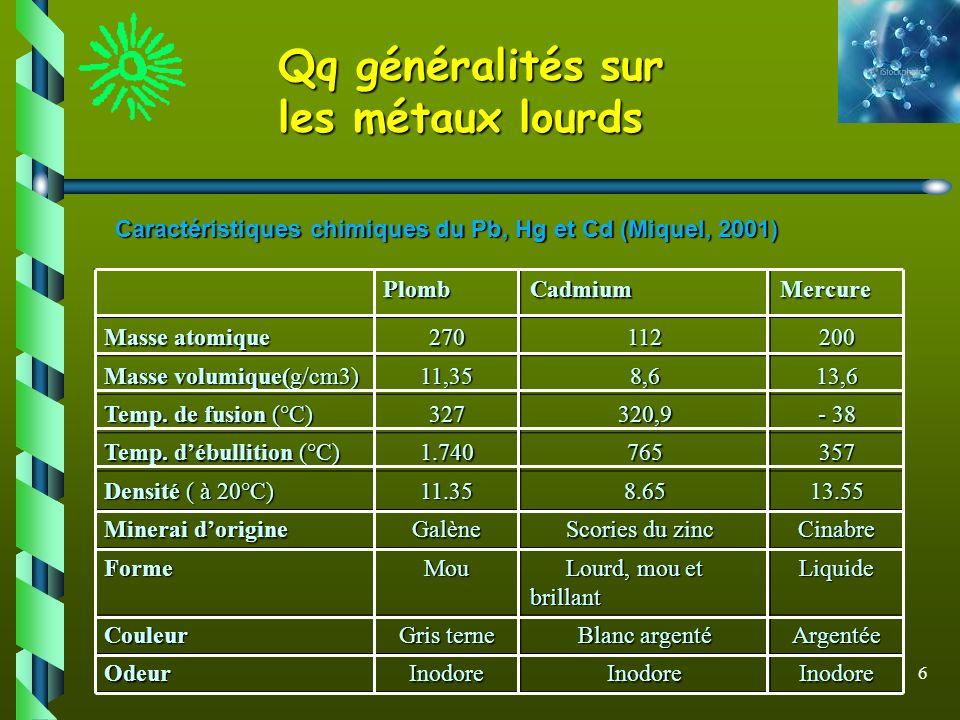 Qq généralités sur les métaux lourds