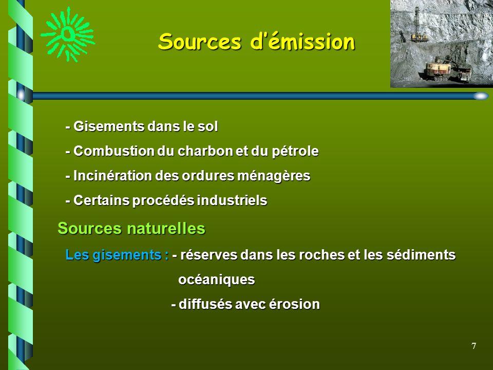 Sources d'émission Sources naturelles - Gisements dans le sol