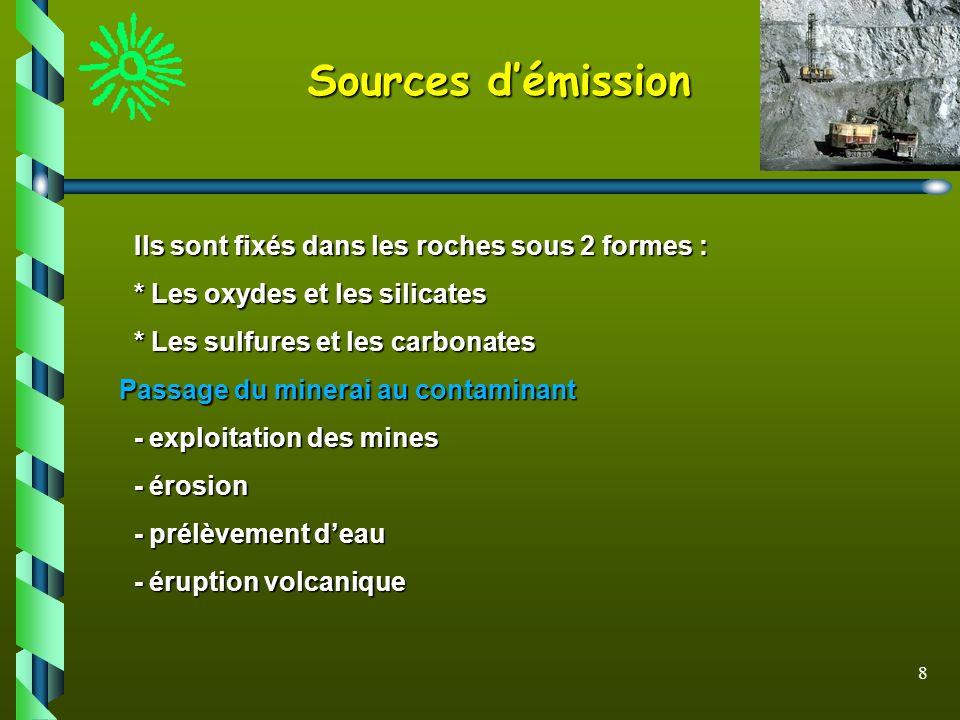 Sources d'émission Ils sont fixés dans les roches sous 2 formes :